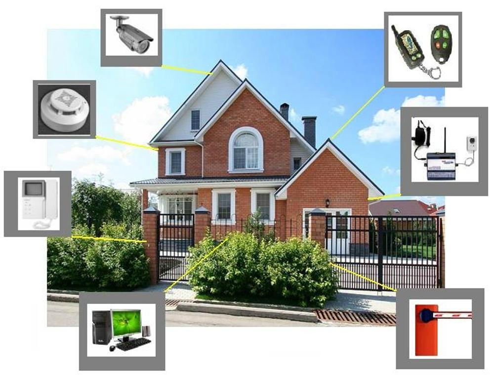 Охрана домов и коттеджей Атолл